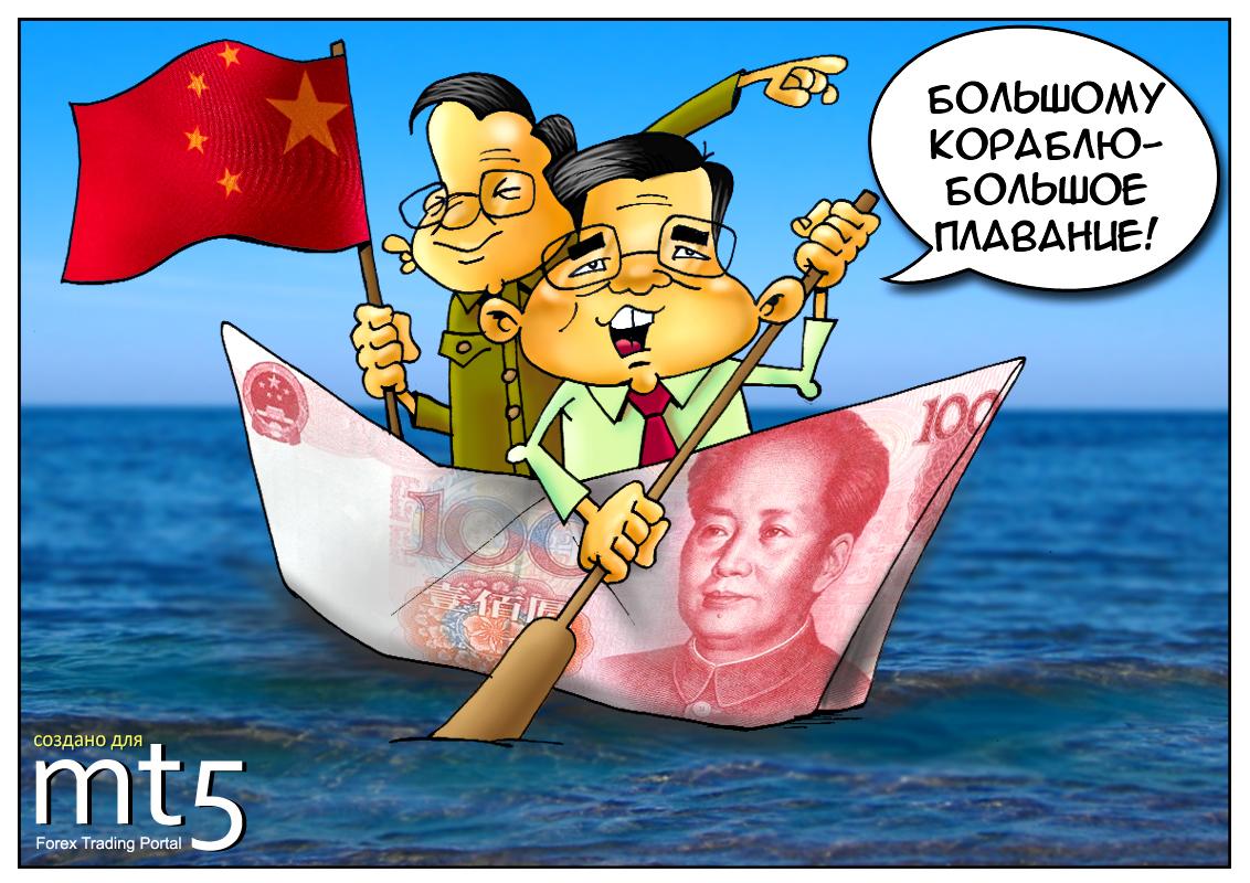 Форекс юань