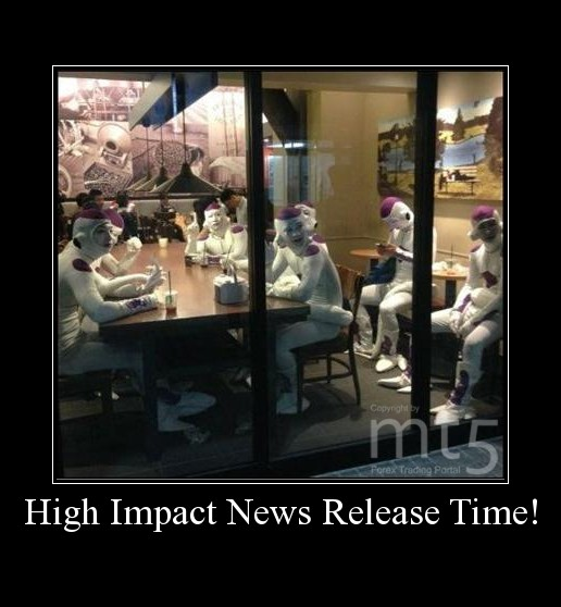 High Impact News Release Time!