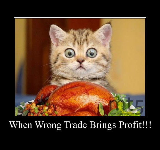 When Wrong Trade Brings Profit!!!
