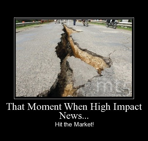 That Moment When High Impact News...