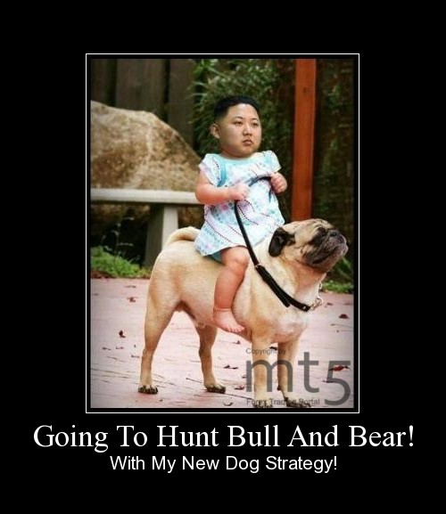 Going To Hunt Bull And Bear!