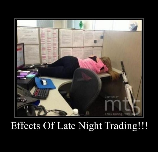 Effects Of Late Night Trading!!!