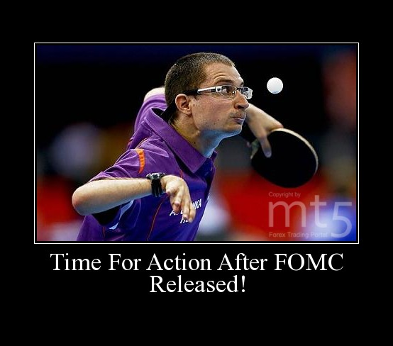 Time For Action After FOMC Released!
