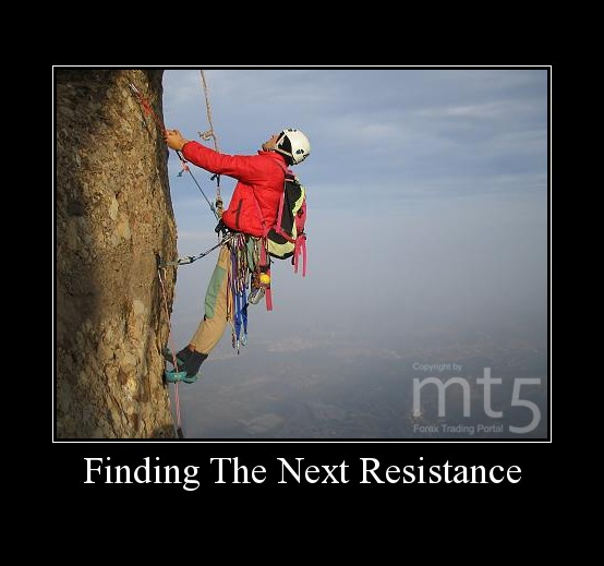 Finding The Next Resistance