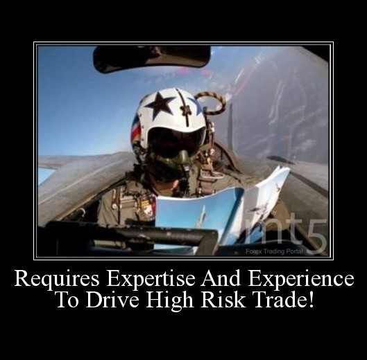 Requires Expertise And Experience To Drive High Risk Trade!