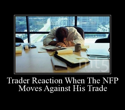 Trader Reaction When The NFP Moves Against His Trade
