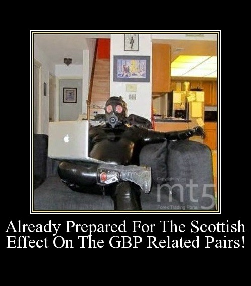 Already Prepared For The Scottish Effect On The GBP Related Pairs!