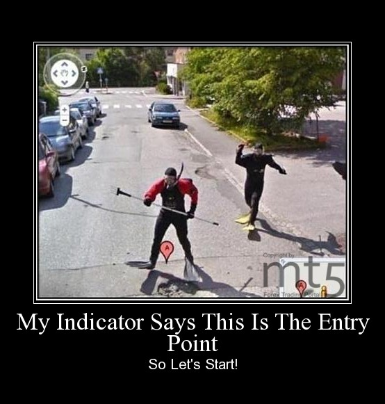 My Indicator Says This Is The Entry Point