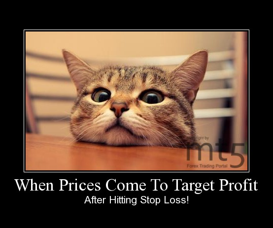 When Prices Come To Target Profit