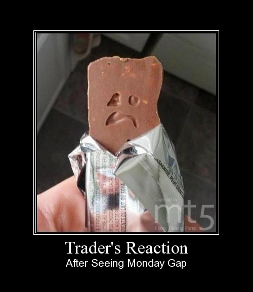 Trader's Reaction