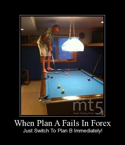 When Plan A Fails In Forex