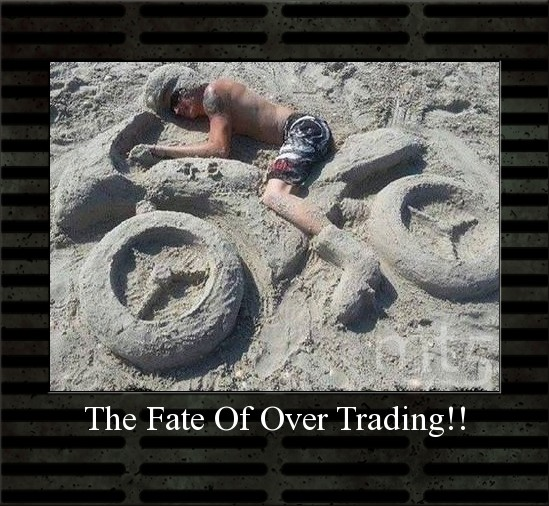 The Fate Of Over Trading!!