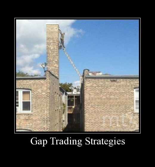 Gap Trading Strategies