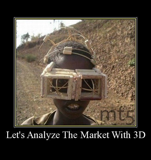 Let's Analyze The Market With 3D