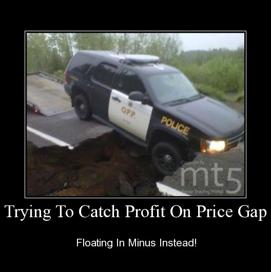 Trying To Catch Profit On Price Gap