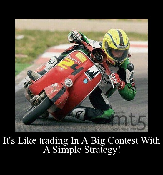 It's Like trading In A Big Contest With A Simple Strategy!