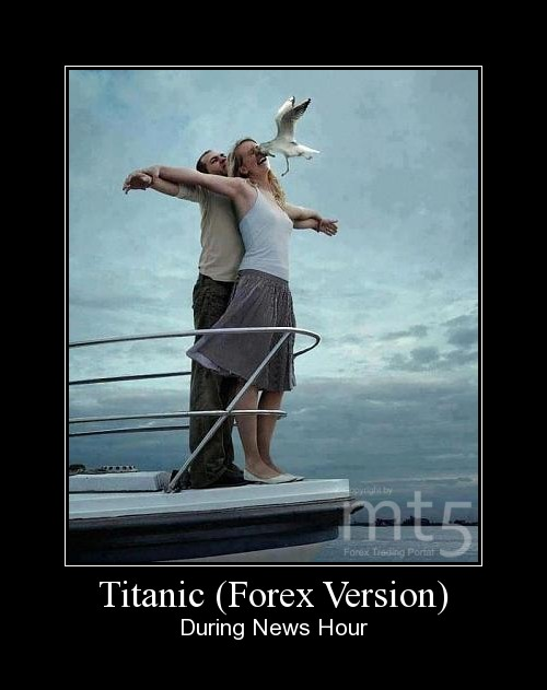 Titanic (Forex Version)