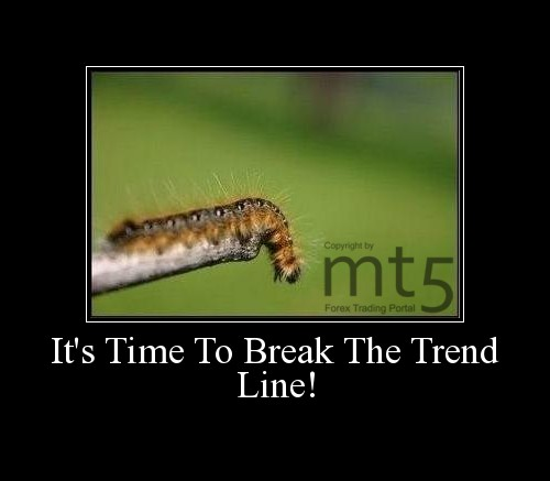 It's Time To Break The Trend Line!
