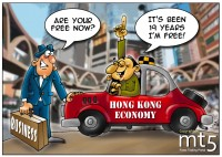 Hong Kong is the most free economy for 19 years