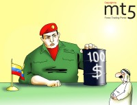 Hugo Chavez Announced Square Oil Price