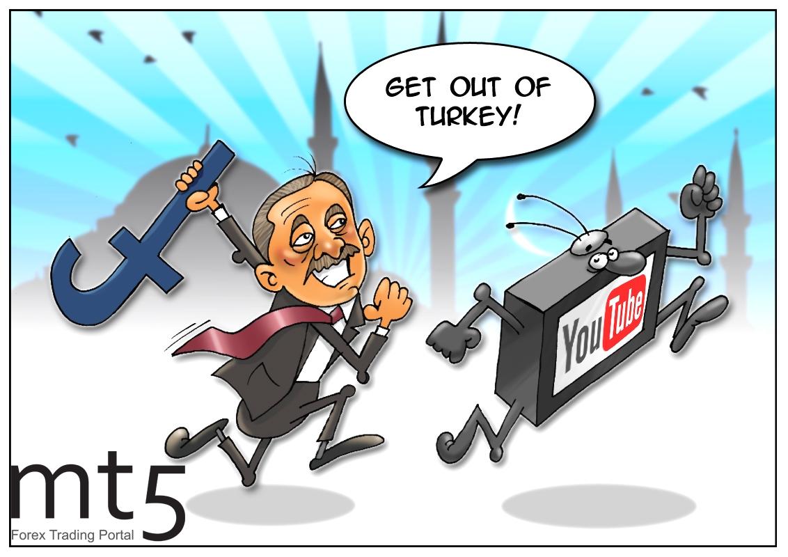 Forex turkey forum