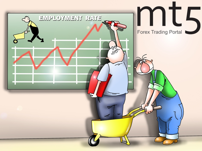 Forex market news mt5