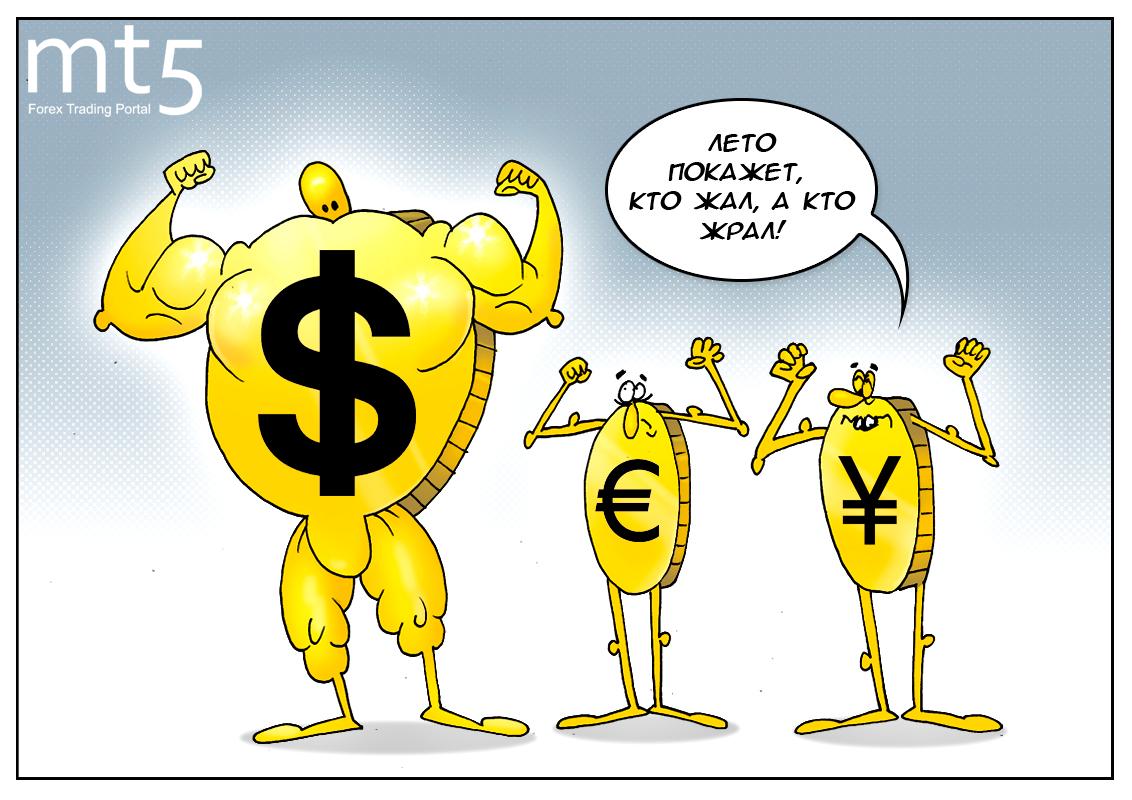 Мнение эксперта: Доллар ожидает рост! Насколько долгий — вот вопрос!