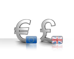 research: eur/gbp - trading strategy, trigger points, and support and resistance levels