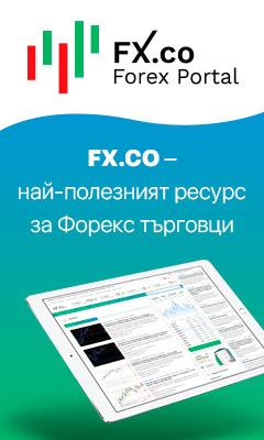 fx.co