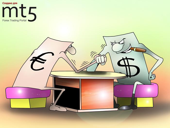 Forex: евро начал сдаваться