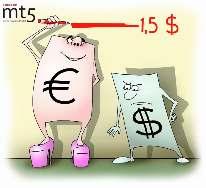 Forex: пара евро/доллар достигла важного уровня