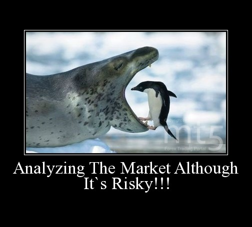 Analyzing The Market Although It`s Risky!!!