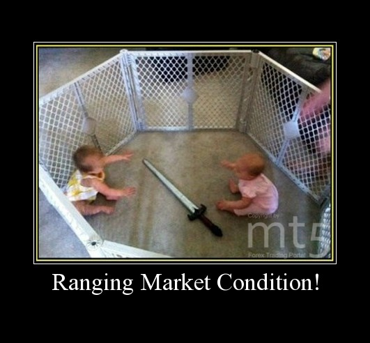 Ranging Market Condition!