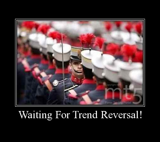 Waiting For Trend Reversal!