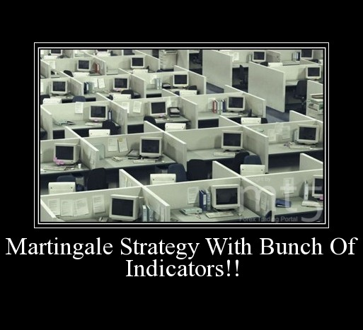 Martingale Strategy With Bunch Of Indicators!!