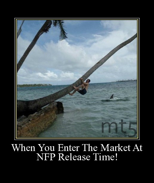 When You Enter The Market At NFP Release Time!