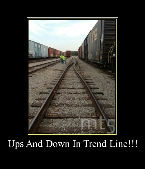 Ups And Down In Trend Line!!!