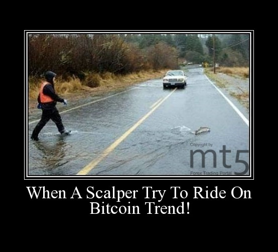 When A Scalper Try To Ride On Bitcoin Trend!