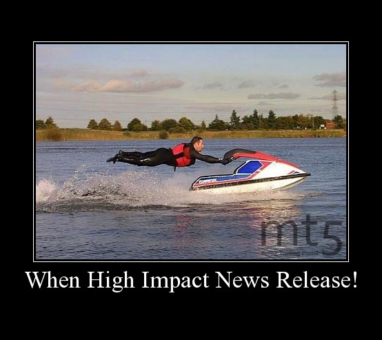 When High Impact News Release!