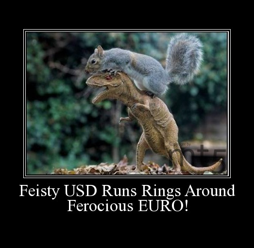 Feisty USD Runs Rings Around Ferocious EURO!