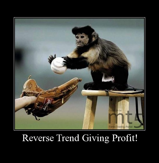 Reverse Trend Giving Profit!