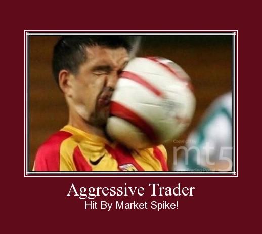 Aggressive Trader