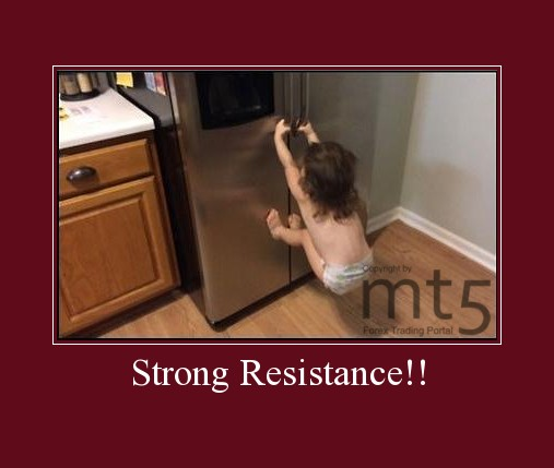 Strong Resistance!!