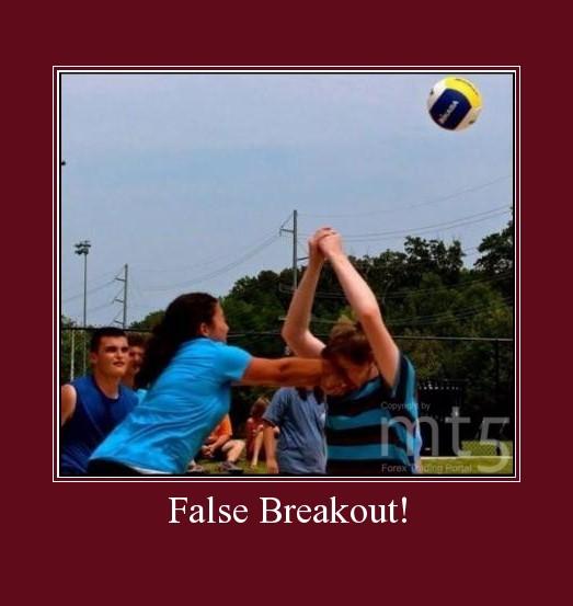 False Breakout!
