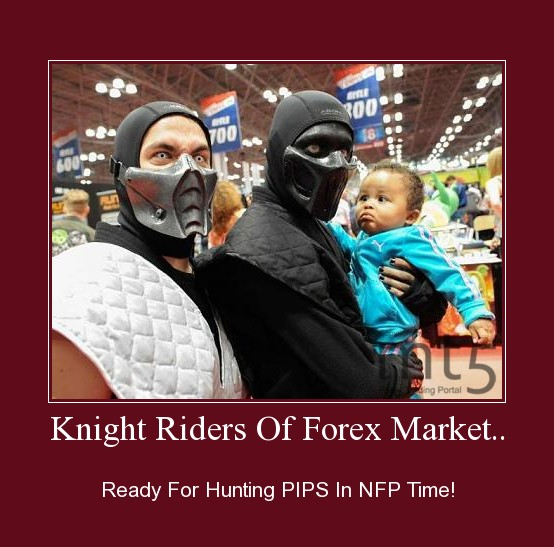 Knight Riders Of Forex Market..