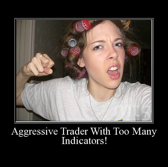 Aggressive Trader With Too Many Indicators!