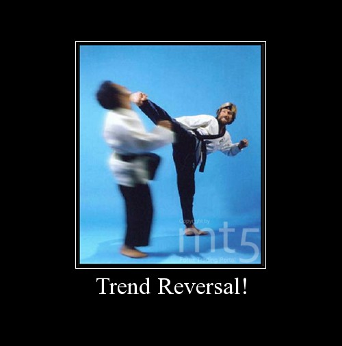 Trend Reversal!