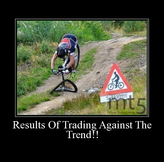 Results Of Trading Against The Trend!!