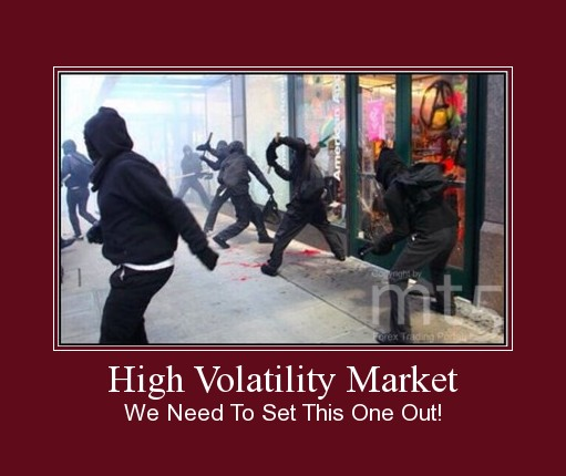 High Volatility Market