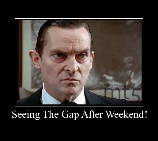 Seeing The Gap After Weekend!